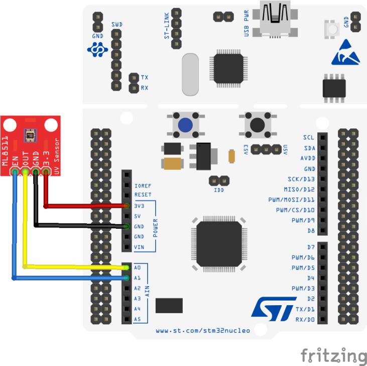 ARM LearningSTM32 Nucleo and ML8511 sensor example - ARM