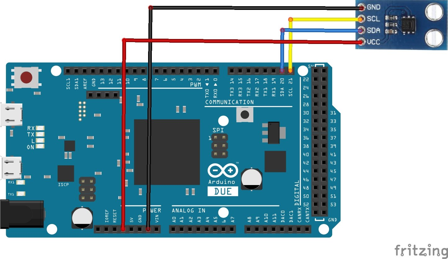arduino due and SHT20 layout