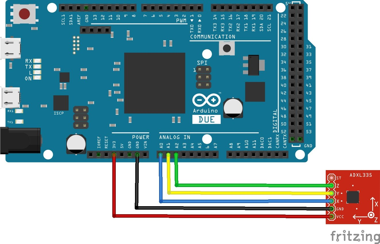 arduino due and adxl337